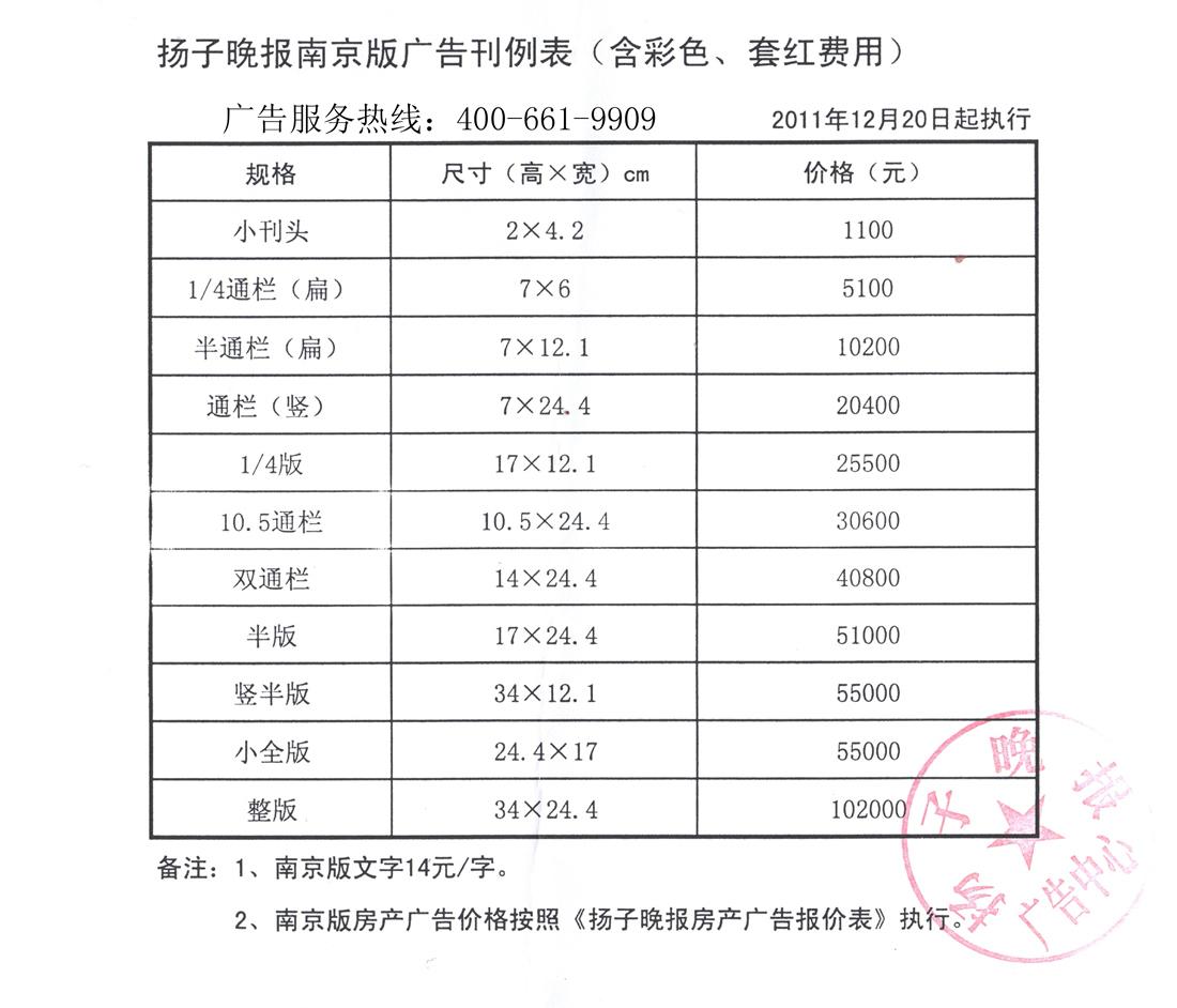 2015年南京扬子晚报招聘价格表
