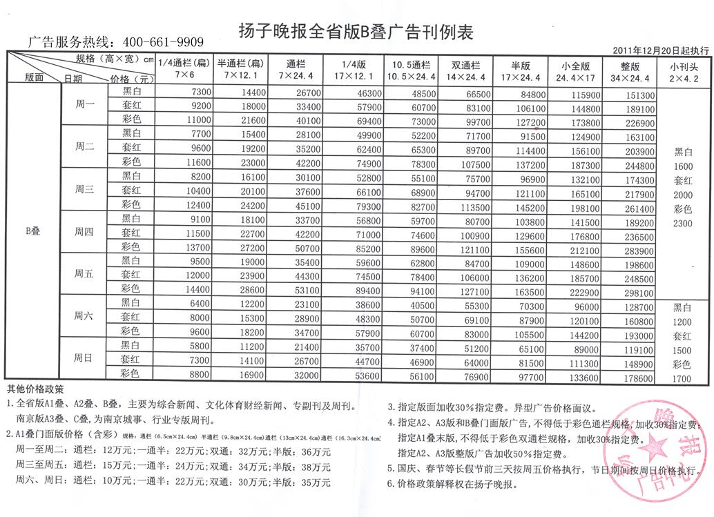 2015年扬子晚报招聘价格表